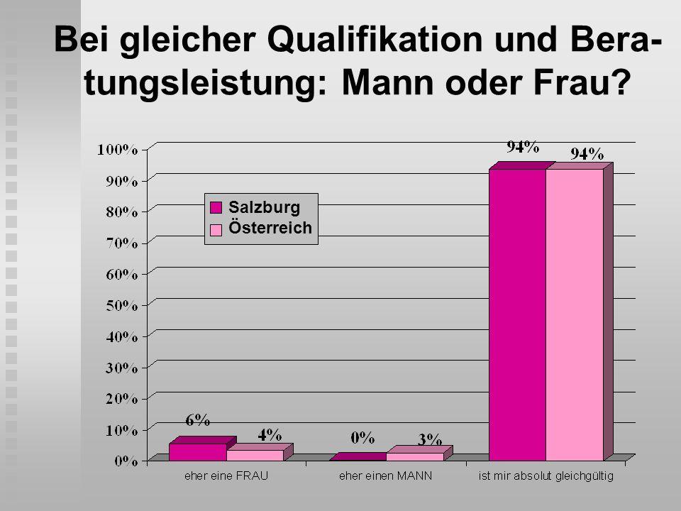 Bei gleicher Qualifikation und Bera- tungsleistung: Mann oder Frau? Salzburg Österreich
