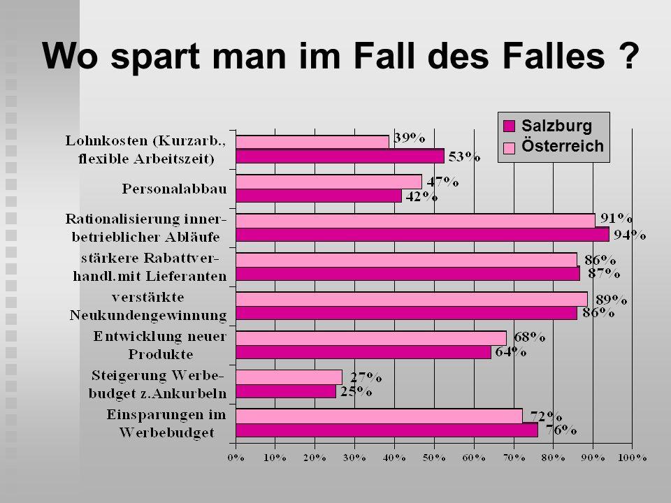 Wo spart man im Fall des Falles ? Salzburg Österreich