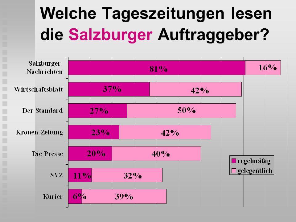Welche Tageszeitungen lesen die Salzburger Auftraggeber?