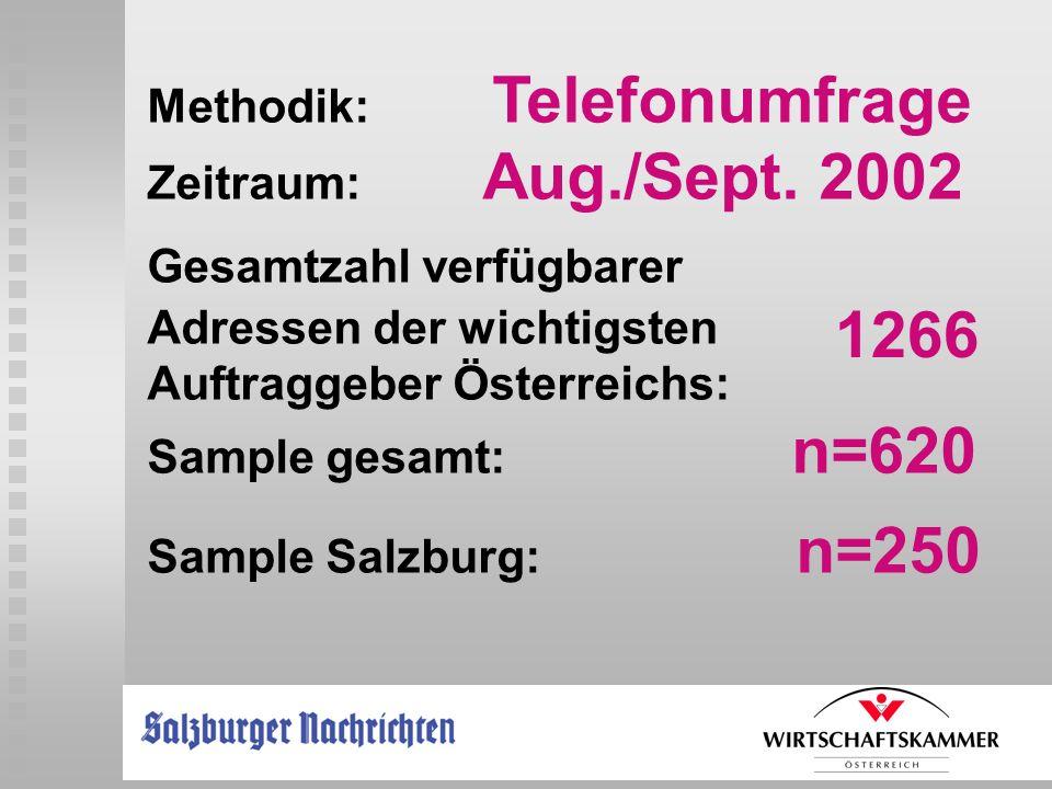 Methodik: Telefonumfrage Zeitraum: Aug./Sept. 2002 Gesamtzahl verfügbarer Adressen der wichtigsten Auftraggeber Österreichs: Sample gesamt: n=620 Samp