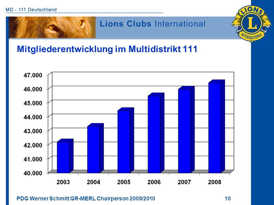 PDG Werner Schmitt GR-MERL Chairperson 2009/2010 10 Mitgliederentwicklung im Multidistrikt 111