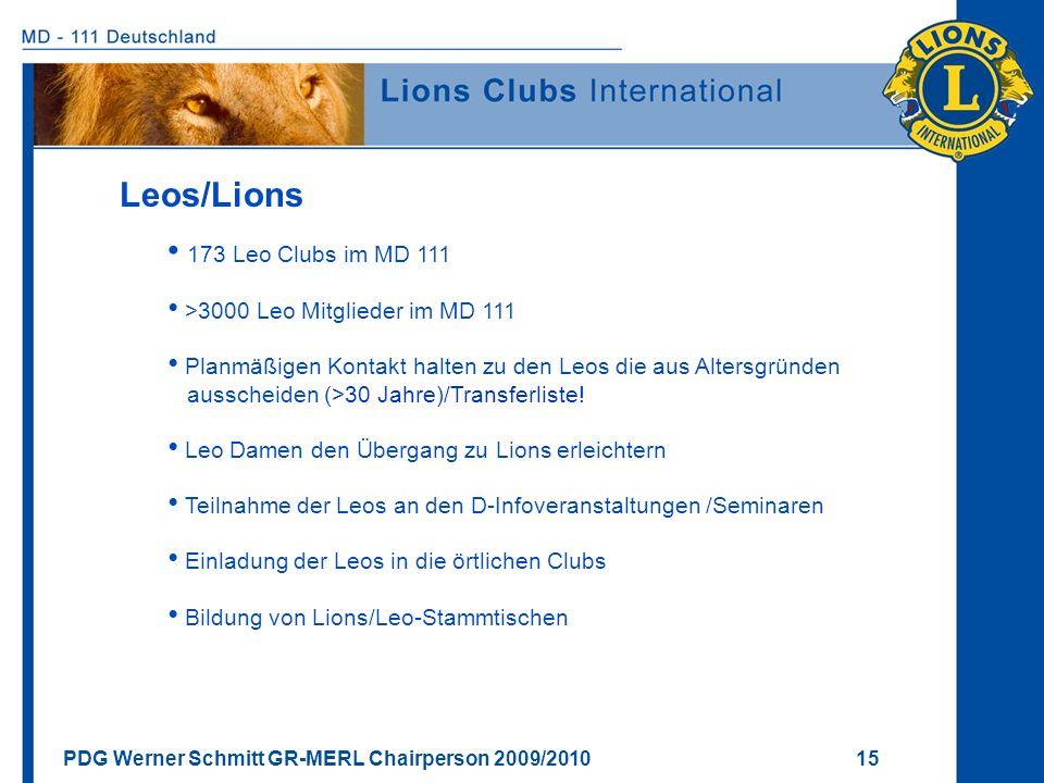 PDG Werner Schmitt GR-MERL Chairperson 2009/2010 15 Leos/Lions 173 Leo Clubs im MD 111 >3000 Leo Mitglieder im MD 111 Planmäßigen Kontakt halten zu de