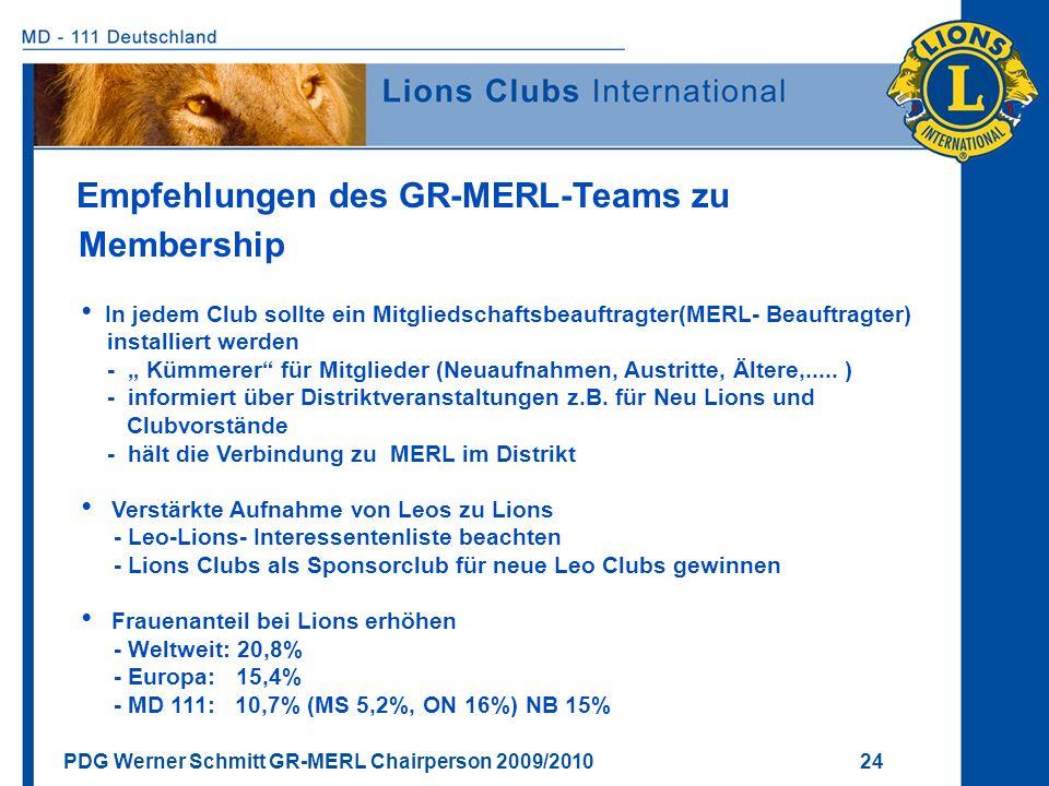 PDG Werner Schmitt GR-MERL Chairperson 2009/2010 24 Empfehlungen des GR-MERL-Teams zu Membership In jedem Club sollte ein Mitgliedschaftsbeauftragter(