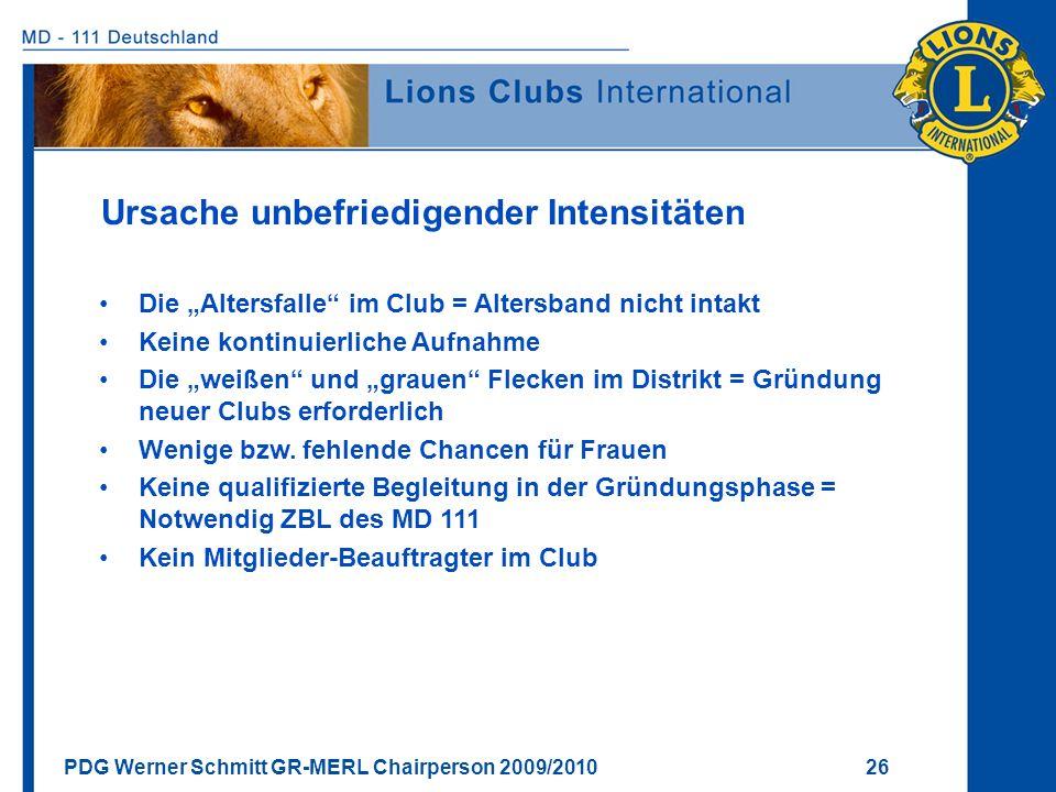 PDG Werner Schmitt GR-MERL Chairperson 2009/2010 26 Ursache unbefriedigender Intensitäten Die Altersfalle im Club = Altersband nicht intakt Keine kont