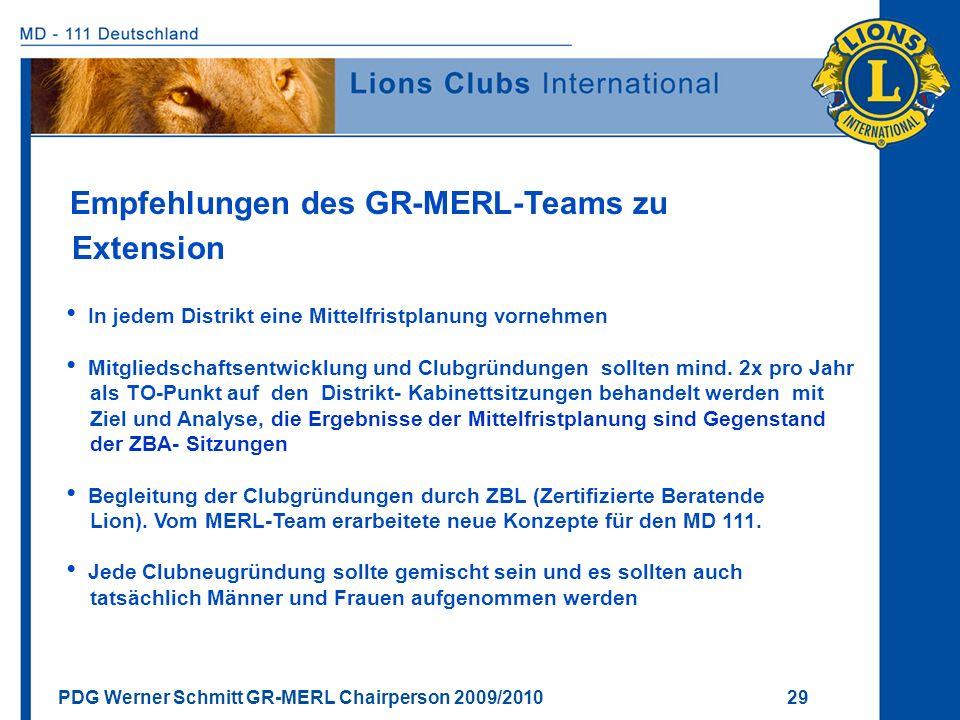 PDG Werner Schmitt GR-MERL Chairperson 2009/2010 29 Empfehlungen des GR-MERL-Teams zu Extension In jedem Distrikt eine Mittelfristplanung vornehmen Mi