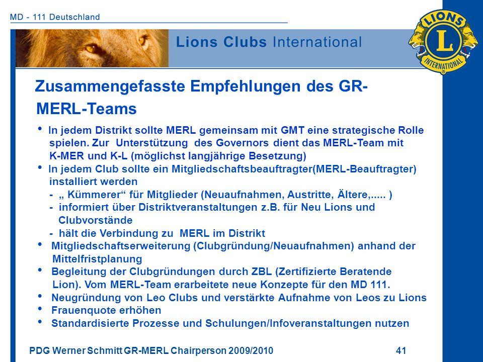 PDG Werner Schmitt GR-MERL Chairperson 2009/2010 41 Zusammengefasste Empfehlungen des GR- MERL-Teams In jedem Distrikt sollte MERL gemeinsam mit GMT e