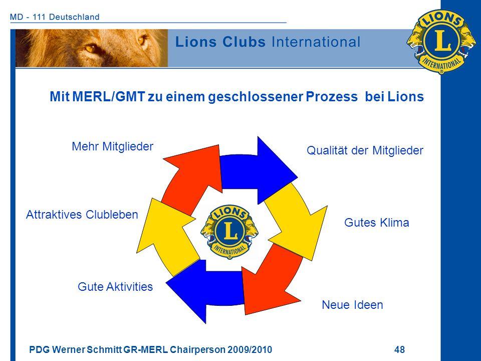PDG Werner Schmitt GR-MERL Chairperson 2009/2010 48 Mit MERL/GMT zu einem geschlossener Prozess bei Lions Gute Aktivities Attraktives Clubleben Mehr M