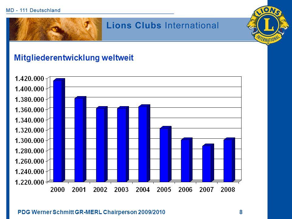 PDG Werner Schmitt GR-MERL Chairperson 2009/2010 8 Mitgliederentwicklung weltweit