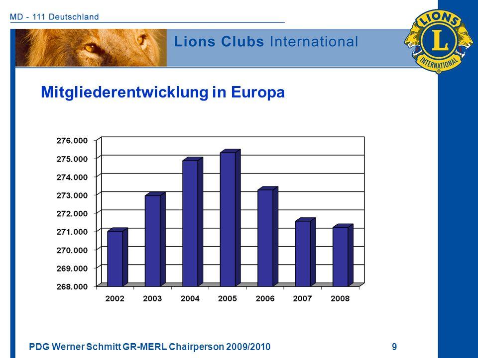 PDG Werner Schmitt GR-MERL Chairperson 2009/2010 9 Mitgliederentwicklung in Europa