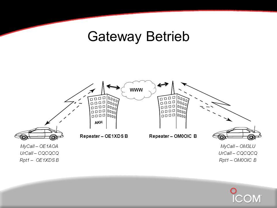 Gateway Betrieb MyCall – OM3LU UrCall – CQCQCQ Rpt1 – OM0OIC B MyCall – OE1AOA UrCall – CQCQCQ Rpt1 – OE1XDS B Repeater – OE1XDS B AKH Repeater – OM0O