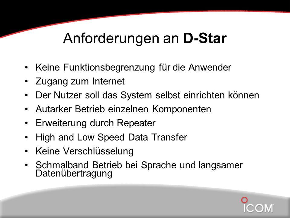 Anforderungen an D-Star Keine Funktionsbegrenzung für die Anwender Zugang zum Internet Der Nutzer soll das System selbst einrichten können Autarker Be