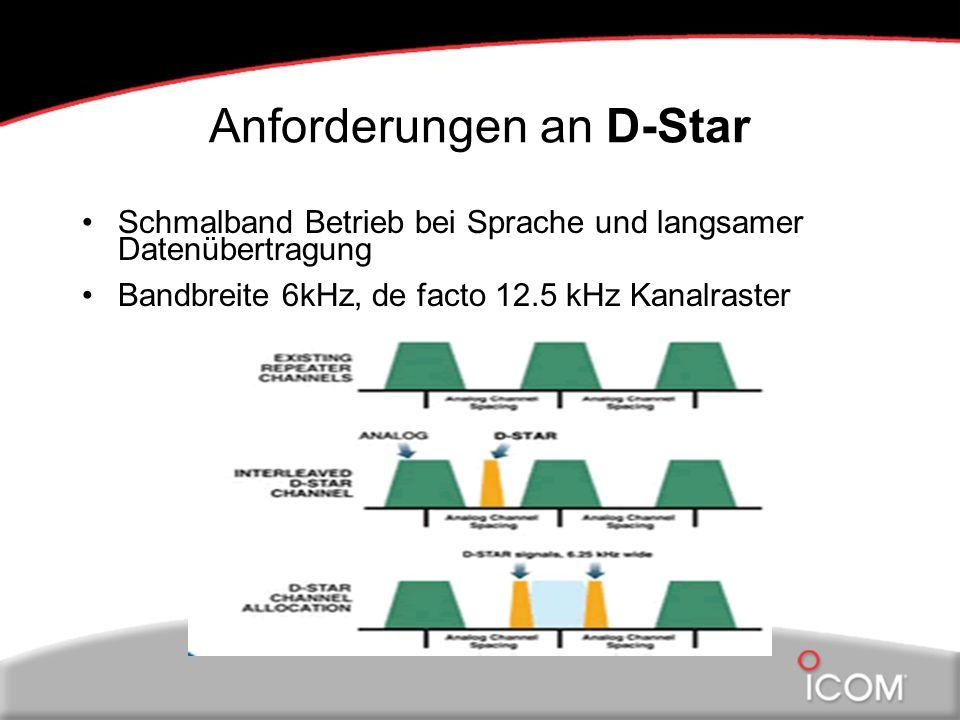 D-Star Anwendungen