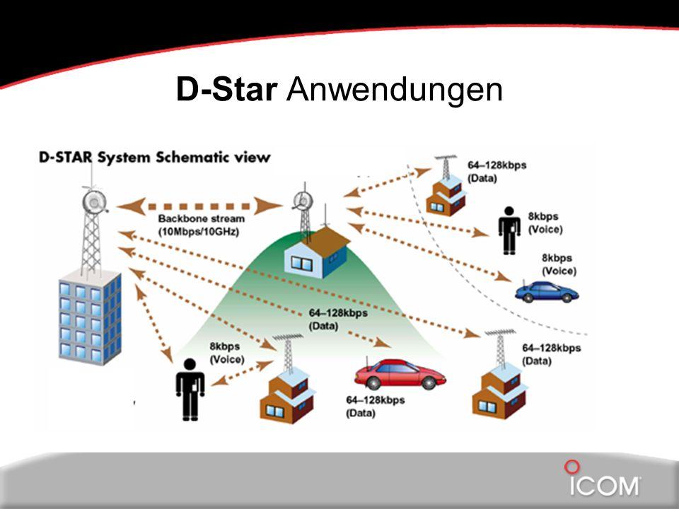 D-Star Links D-Star Einführung (Icom Europe) –www38.quickweb.kunde.sserv.de/d-star D-Star in OE (Icom Radio Club / ÖVSV) –www.hamradio.at/index.php?id=9 –wiki.oevsv.at/index.php/Kategorie:D-Star