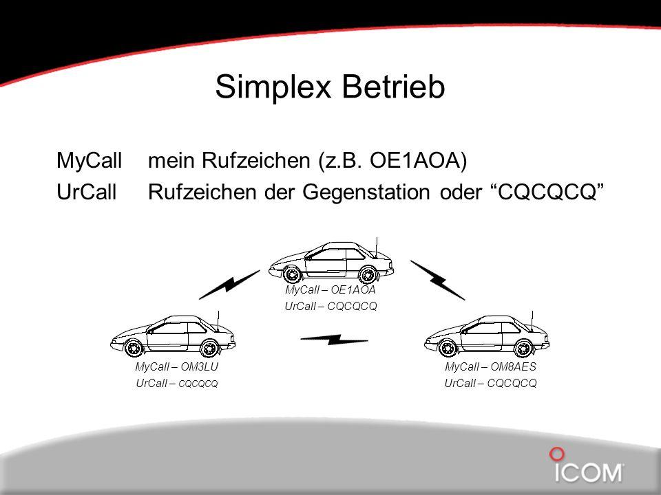 Simplex Betrieb MyCallmein Rufzeichen (z.B. OE1AOA) UrCallRufzeichen der Gegenstation oder CQCQCQ MyCall – OM3LU UrCall – CQCQCQ MyCall – OE1AOA UrCal