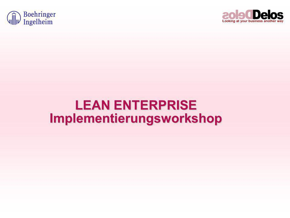 LEAN ENTERPRISE Implementierungsworkshop