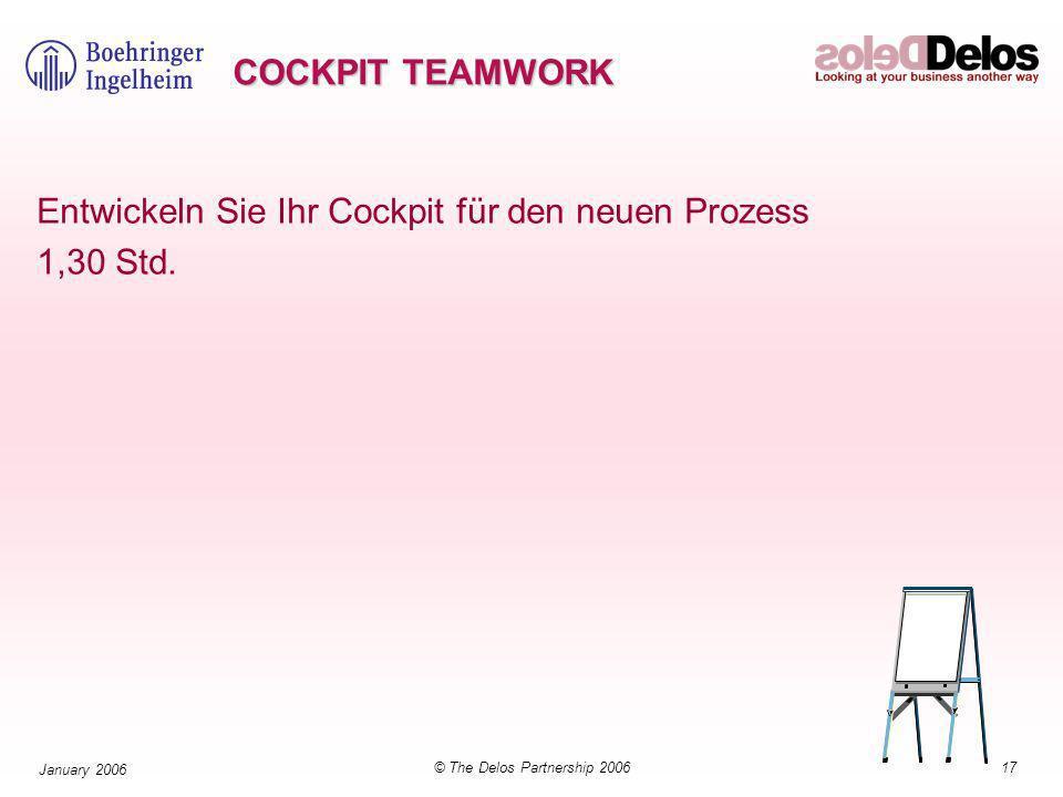 17© The Delos Partnership 2006 January 2006 COCKPIT TEAMWORK Entwickeln Sie Ihr Cockpit für den neuen Prozess 1,30 Std.