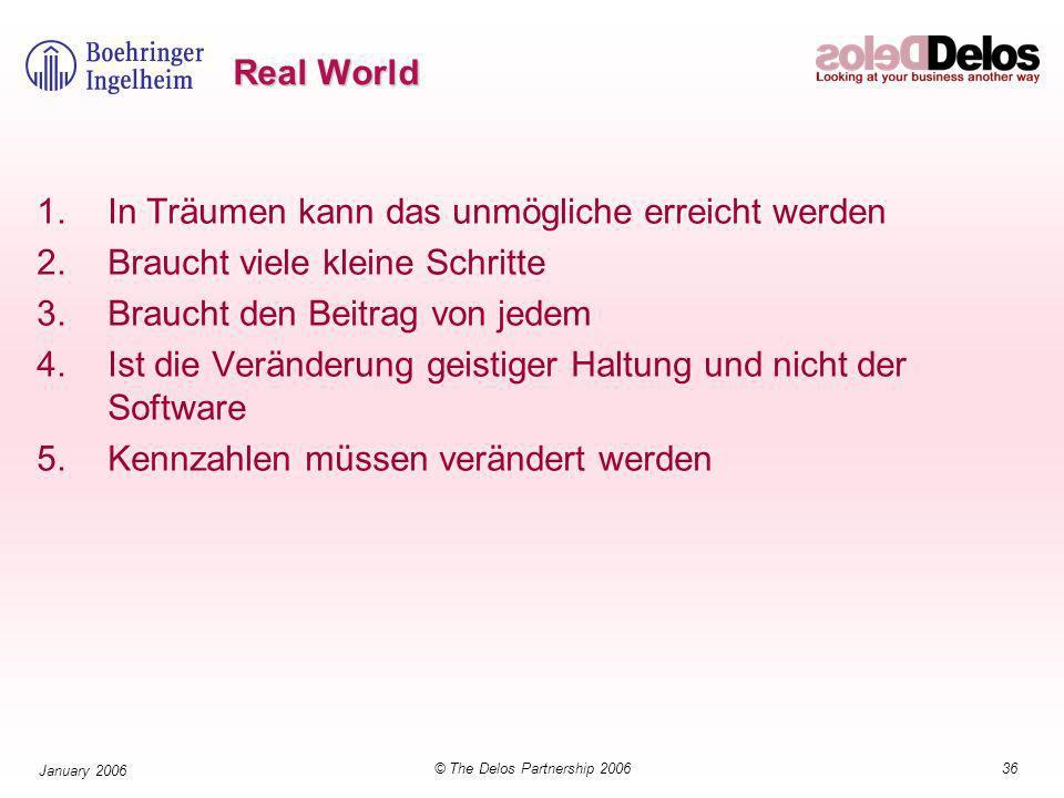 36© The Delos Partnership 2006 January 2006 Real World 1.In Träumen kann das unmögliche erreicht werden 2.Braucht viele kleine Schritte 3.Braucht den Beitrag von jedem 4.Ist die Veränderung geistiger Haltung und nicht der Software 5.Kennzahlen müssen verändert werden