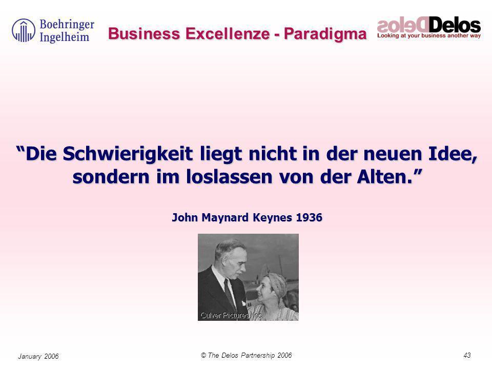 43© The Delos Partnership 2006 January 2006 Business Excellenze - Paradigma Die Schwierigkeit liegt nicht in der neuen Idee, sondern im loslassen von der Alten.