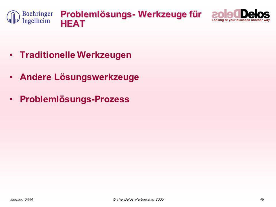 49© The Delos Partnership 2006 January 2006 Problemlösungs- Werkzeuge für HEAT Traditionelle Werkzeugen Andere Lösungswerkzeuge Problemlösungs-Prozess
