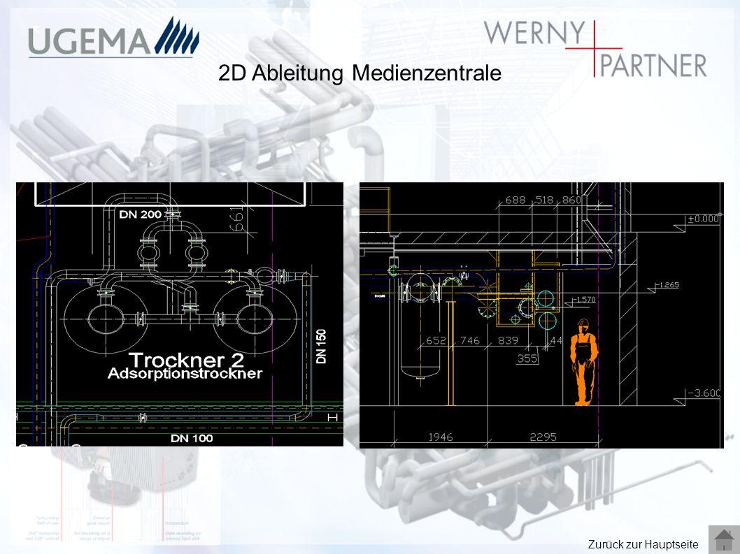 2D Ableitung Medienzentrale Zurück zur Hauptseite