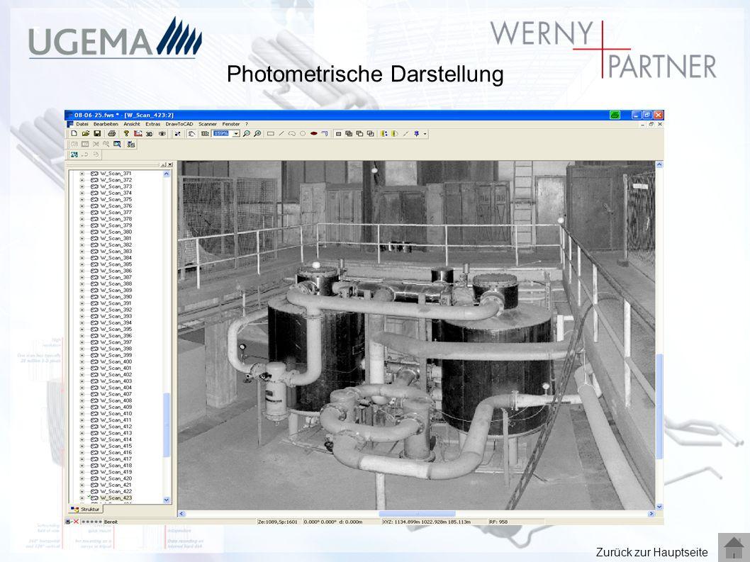 Photometrische Darstellung Zurück zur Hauptseite