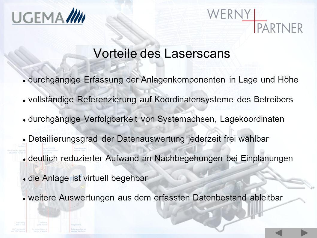 Vorteile des Laserscans durchgängige Erfassung der Anlagenkomponenten in Lage und Höhe vollständige Referenzierung auf Koordinatensysteme des Betreibe