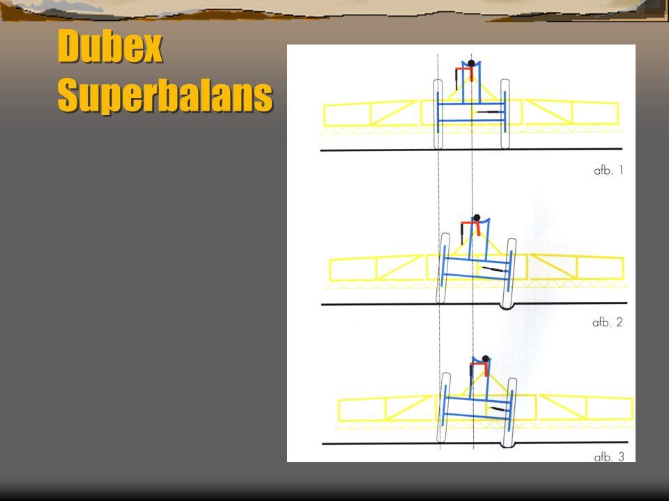 Dubex Superbalance Die einmalige superbalance Gestängeaufhängung von Dubex Bewegungen vom Fahrgestell werden kaum zum Gestänge übertragen Optimale Ges