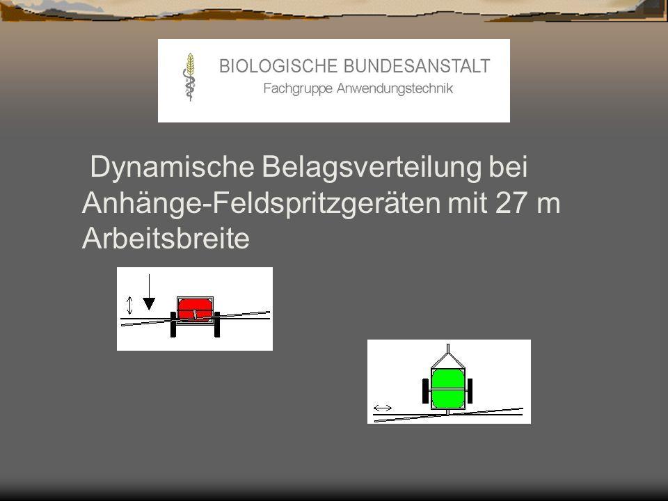 Die BBA hat es bewiesen Vergleichstest in Februar 2000 im Auftrag von den Fachzeitschriften Boerderij und Top Agrar Dubex Gestänge zeigen die beste Pe