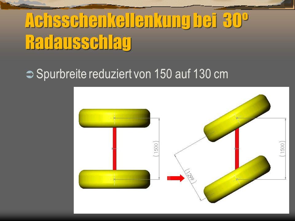 Achsschenkellenkung bei 15º Radausschlag Spurbreite reduziert von 150 nach 145 cm