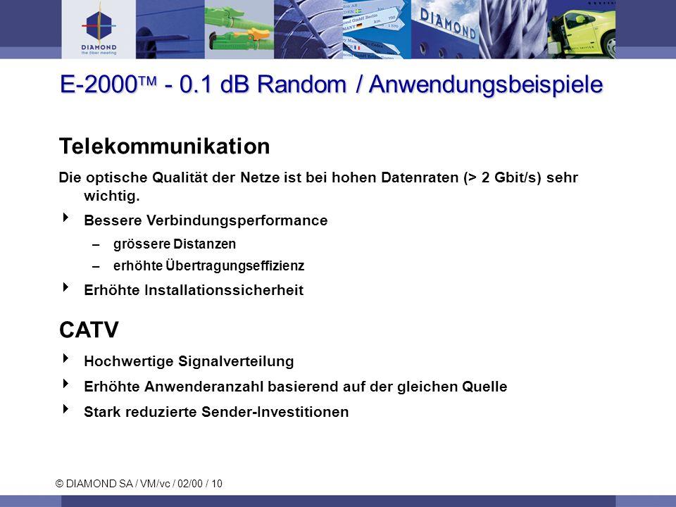 © DIAMOND SA / VM/vc / 02/00 / 10 E-2000 - 0.1 dB Random / Anwendungsbeispiele Telekommunikation Die optische Qualität der Netze ist bei hohen Datenra