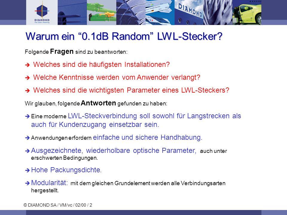 © DIAMOND SA / VM/vc / 02/00 / 2 Folgende Fragen sind zu beantworten: Welches sind die häufigsten Installationen.