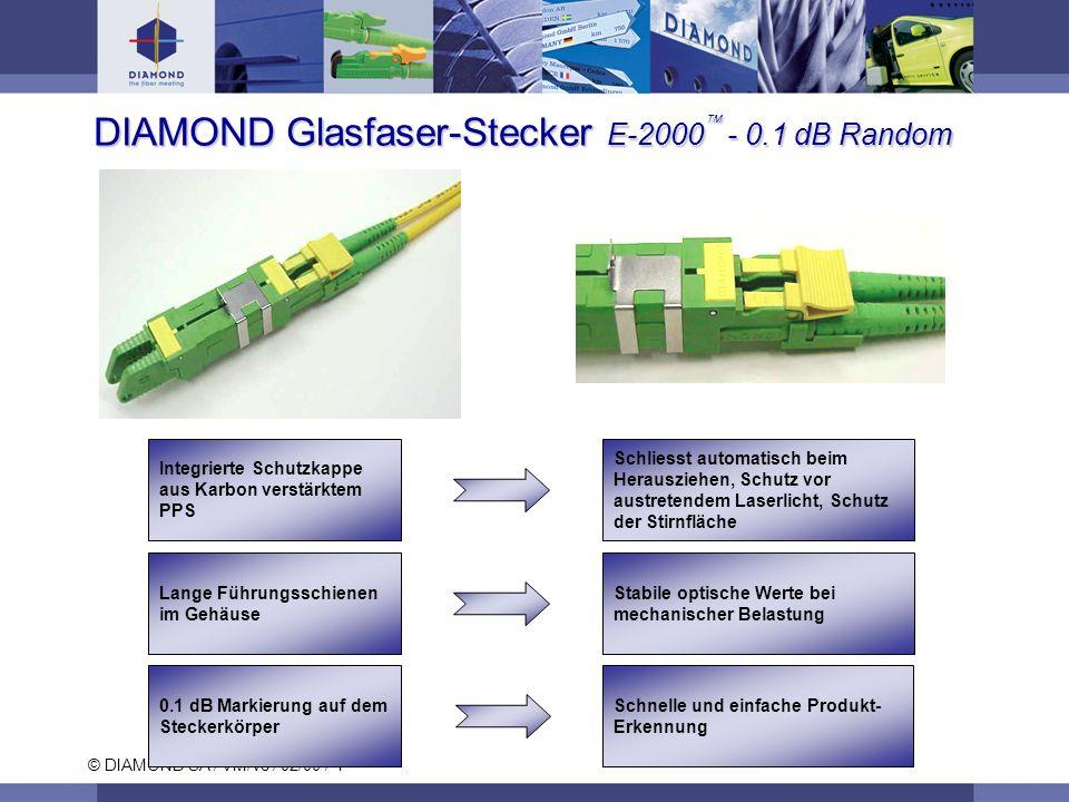 © DIAMOND SA / VM/vc / 02/00 / 4 Schnelle und einfache Produkt- Erkennung 0.1 dB Markierung auf dem Steckerkörper Stabile optische Werte bei mechanisc