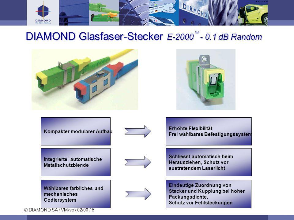 © DIAMOND SA / VM/vc / 02/00 / 5 Eindeutige Zuordnung von Stecker und Kupplung bei hoher Packungsdichte, Schutz vor Fehlsteckungen Wählbares farbliche