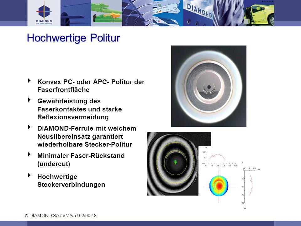 © DIAMOND SA / VM/vc / 02/00 / 8 Hochwertige Politur Konvex PC- oder APC- Politur der Faserfrontfläche Gewährleistung des Faserkontaktes und starke Re