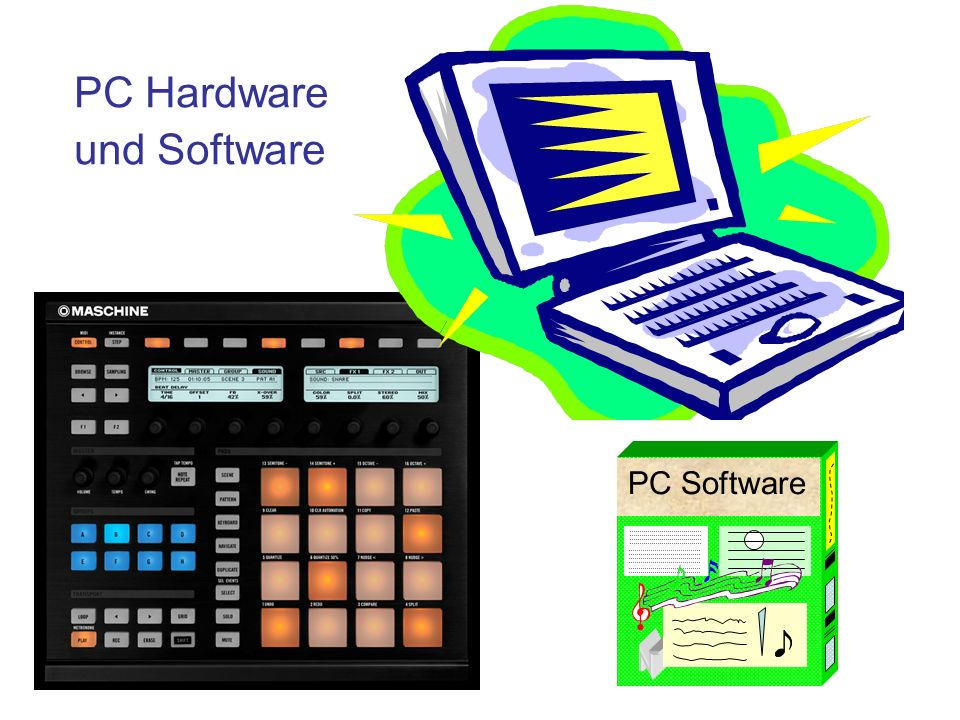 PC Software PC Hardware und Software