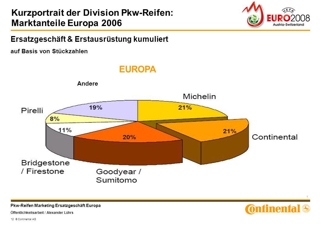 Pkw-Reifen Marketing Ersatzgeschäft Europa Öffentlichkeitsarbeit / Alexander Lührs 12 © Continental AG Kurzportrait der Division Pkw-Reifen: Marktante