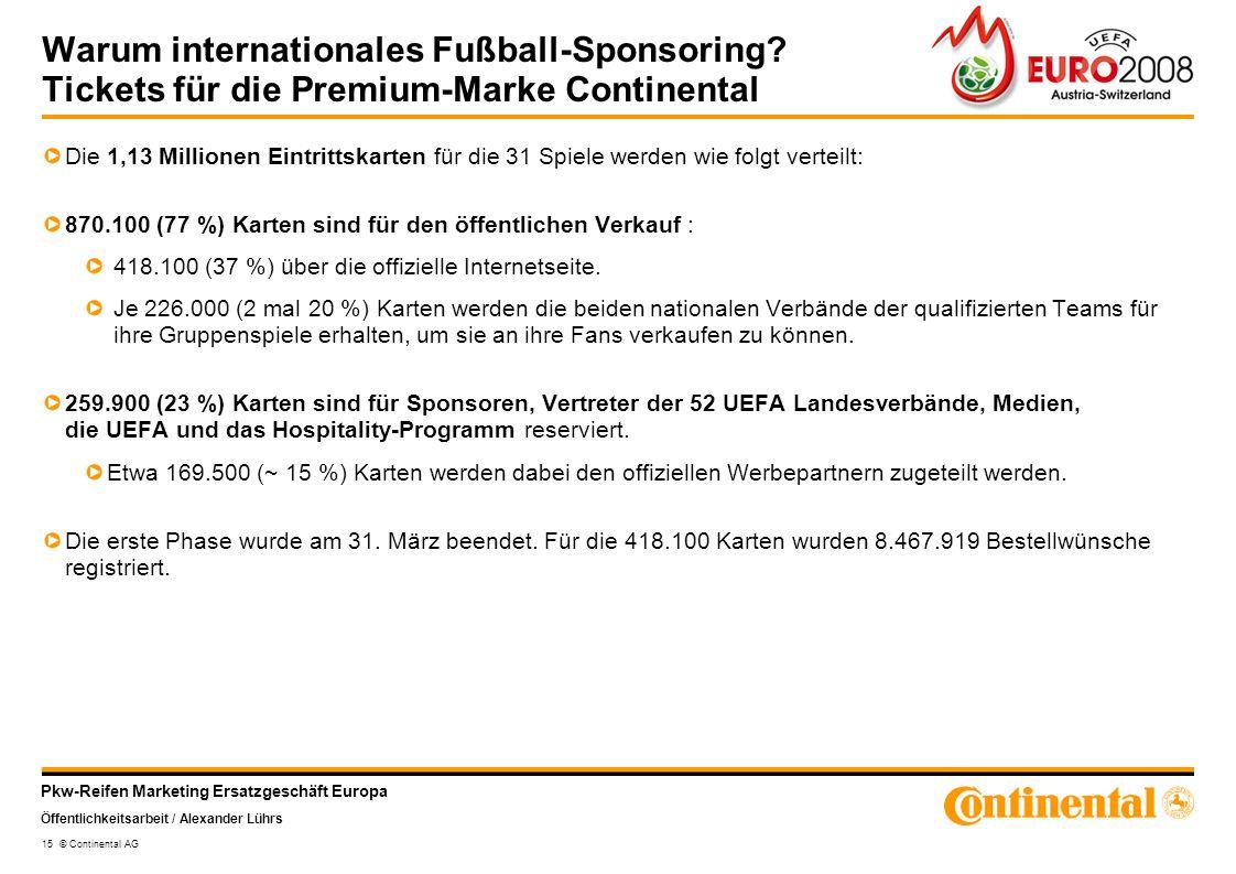 Pkw-Reifen Marketing Ersatzgeschäft Europa Öffentlichkeitsarbeit / Alexander Lührs 15 © Continental AG Warum internationales Fußball-Sponsoring? Ticke