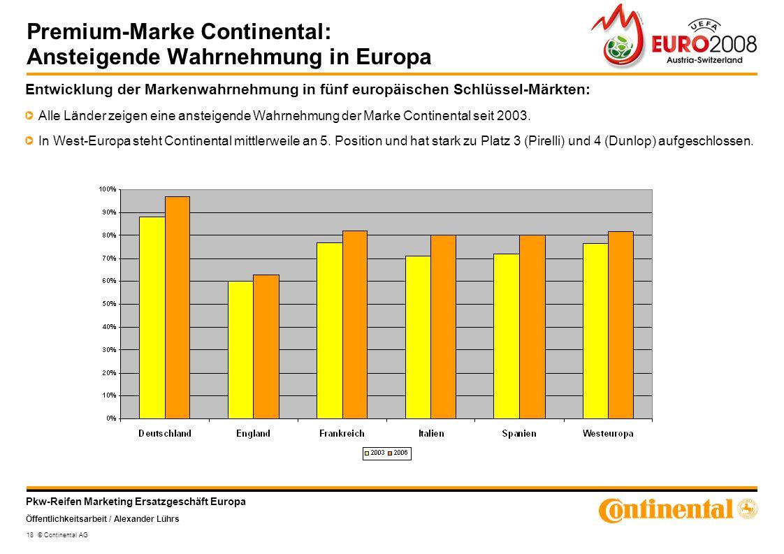 Pkw-Reifen Marketing Ersatzgeschäft Europa Öffentlichkeitsarbeit / Alexander Lührs 18 © Continental AG Premium-Marke Continental: Ansteigende Wahrnehm