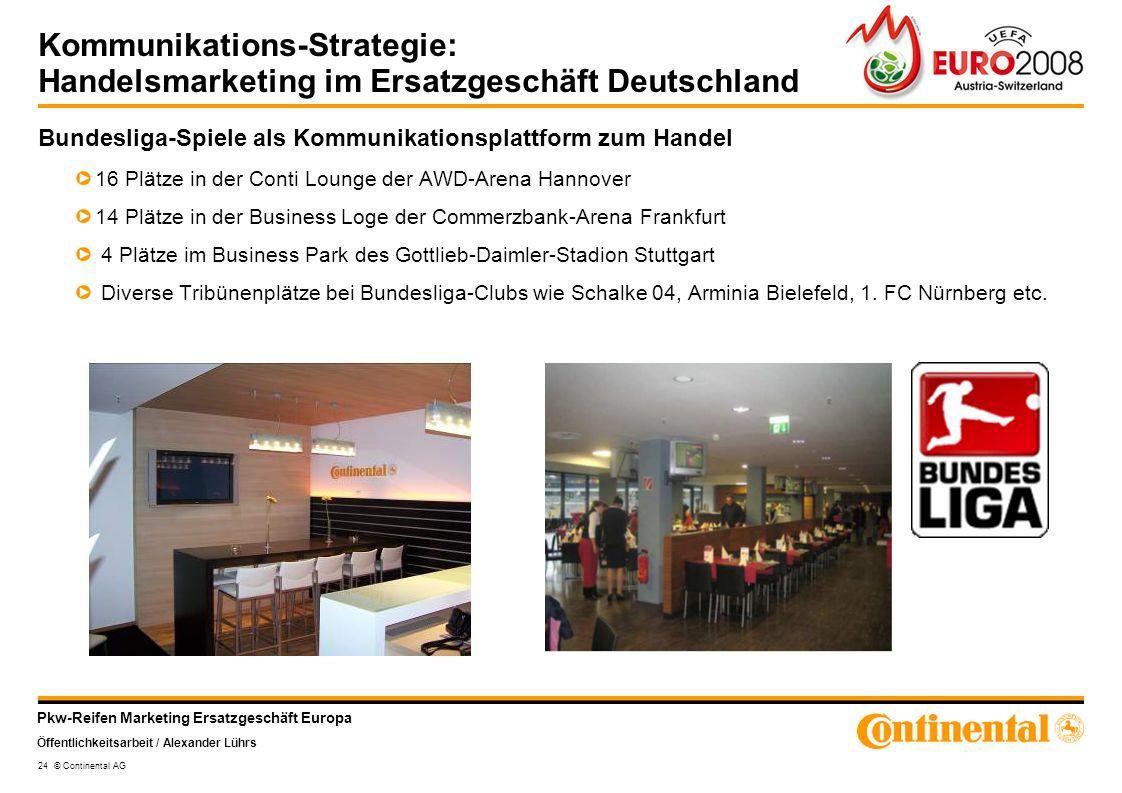Pkw-Reifen Marketing Ersatzgeschäft Europa Öffentlichkeitsarbeit / Alexander Lührs 24 © Continental AG Kommunikations-Strategie: Handelsmarketing im E