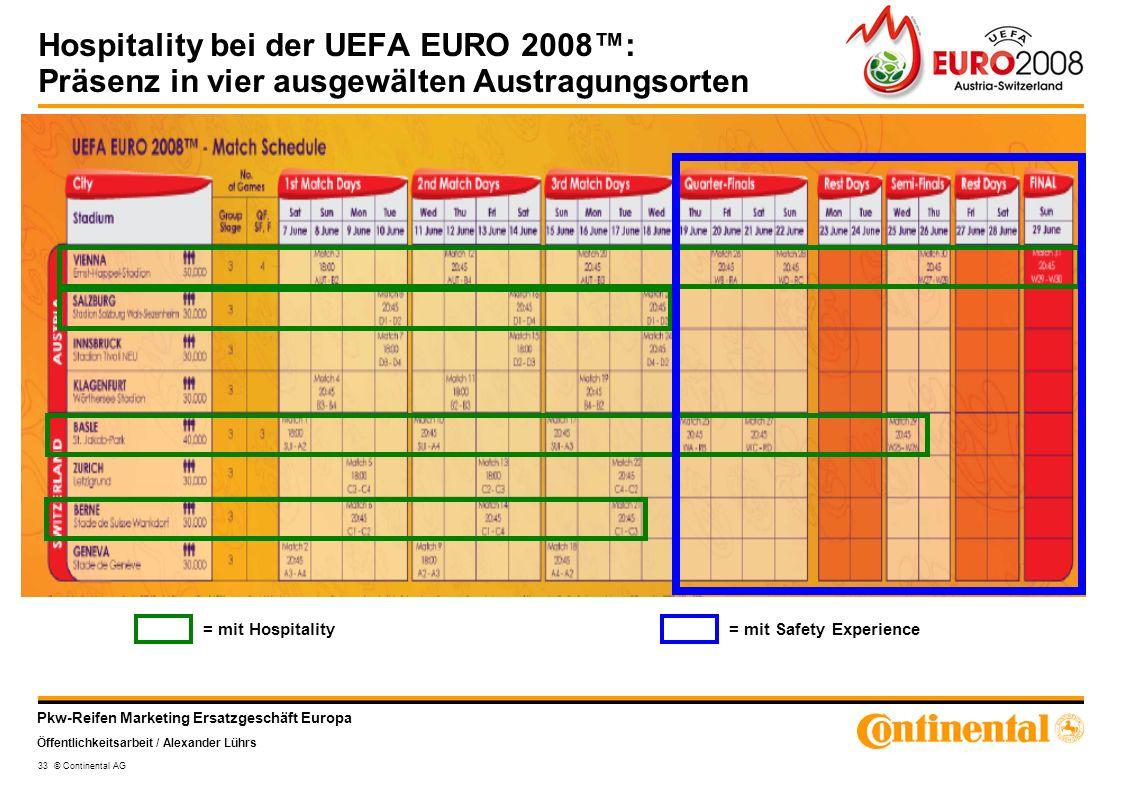 Pkw-Reifen Marketing Ersatzgeschäft Europa Öffentlichkeitsarbeit / Alexander Lührs 33 © Continental AG Hospitality bei der UEFA EURO 2008: Präsenz in