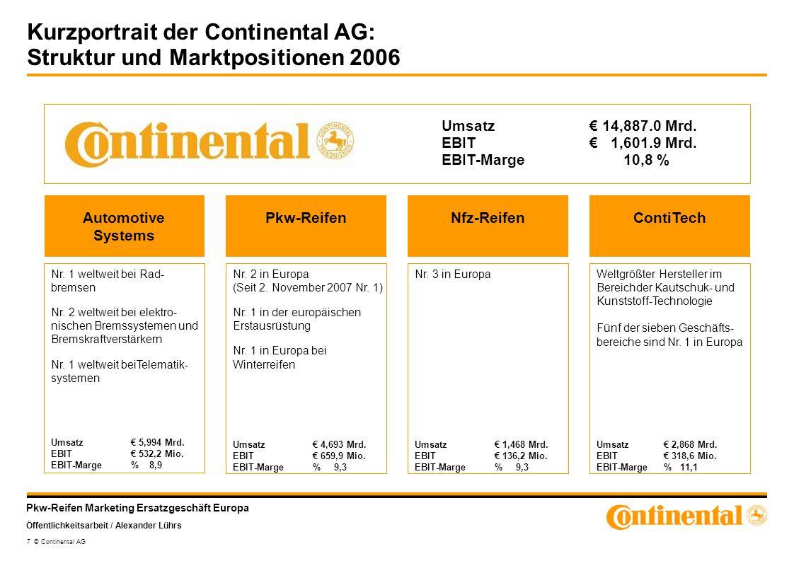 Pkw-Reifen Marketing Ersatzgeschäft Europa Öffentlichkeitsarbeit / Alexander Lührs 7 © Continental AG Nr. 1 weltweit bei Rad- bremsen Nr. 2 weltweit b