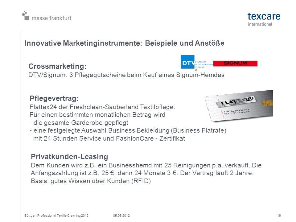 Innovative Marketinginstrumente: Beispiele und Anstöße Böttger: Professional Textile Cleaning 201205.05.201219 Crossmarketing: DTV/Signum: 3 Pflegegut