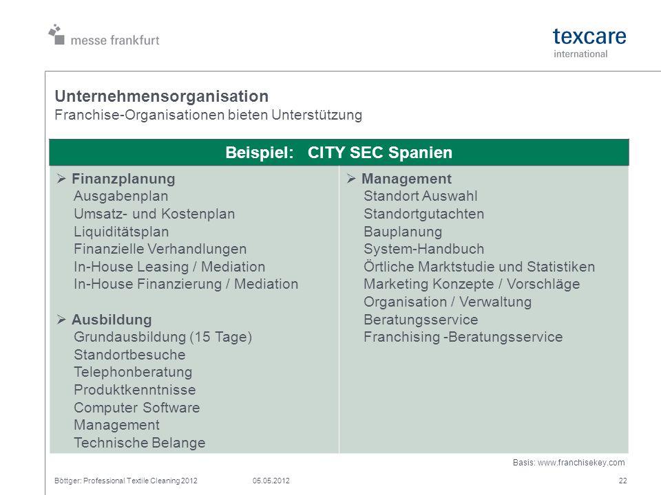 Unternehmensorganisation Franchise-Organisationen bieten Unterstützung Böttger: Professional Textile Cleaning 201205.05.201222 Beispiel: CITY SEC Span