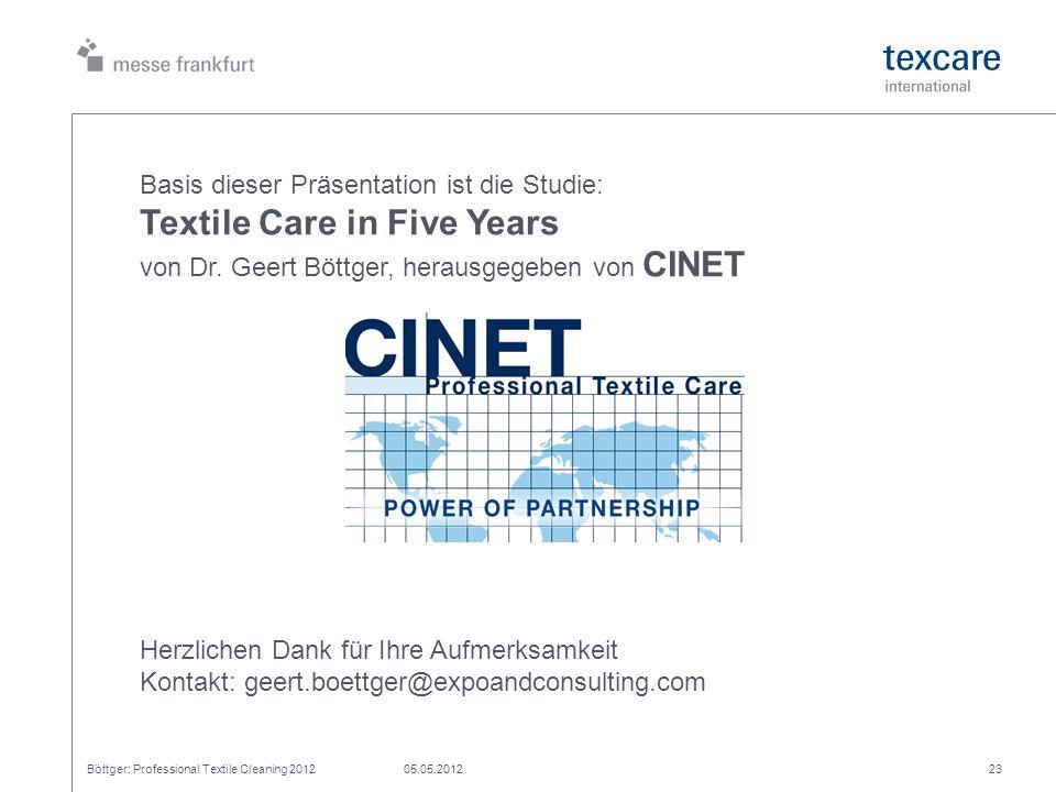 Böttger: Professional Textile Cleaning 201205.05.201223 Basis dieser Präsentation ist die Studie: Textile Care in Five Years von Dr. Geert Böttger, he