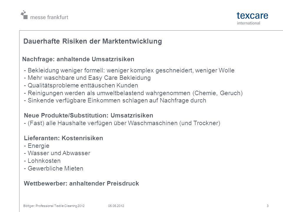 Dauerhafte Risiken der Marktentwicklung Böttger: Professional Textile Cleaning 201205.05.20123 Nachfrage: anhaltende Umsatzrisiken - Bekleidung wenige