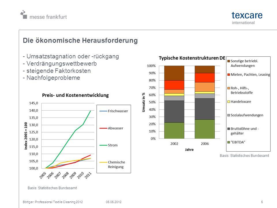 Die ökonomische Herausforderung - Umsatzstagnation oder -rückgang - Verdrängungswettbewerb - steigende Faktorkosten - Nachfolgeprobleme Böttger: Profe