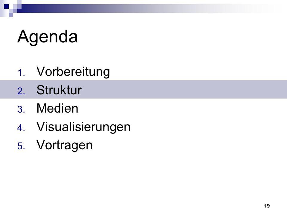 19 Agenda 1. Vorbereitung 2. Struktur 3. Medien 4. Visualisierungen 5. Vortragen