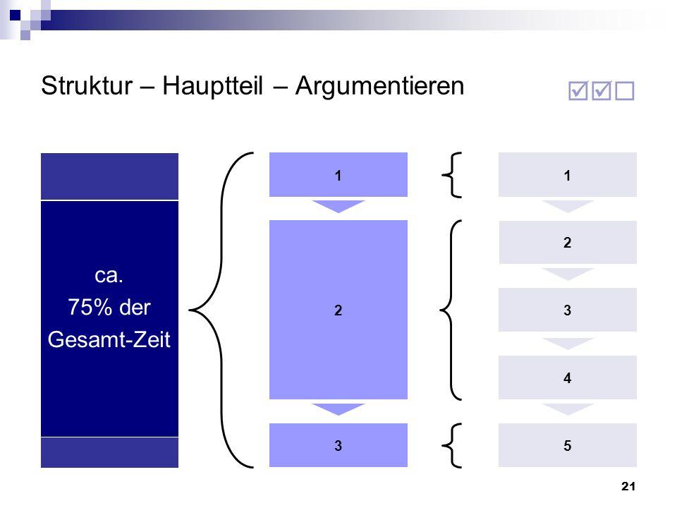 21 Struktur – Hauptteil – Argumentieren 2 3 4 5 1 2 1 3 ca. 75% der Gesamt-Zeit