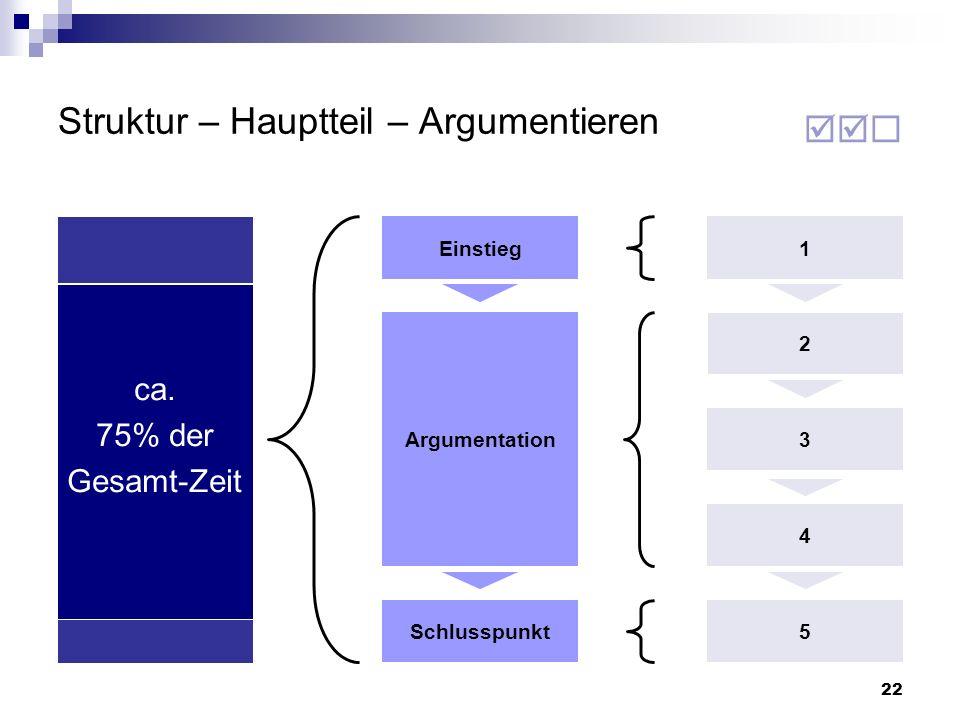 22 Struktur – Hauptteil – Argumentieren 2 3 4 5 1 Argumentation Einstieg Schlusspunkt ca. 75% der Gesamt-Zeit