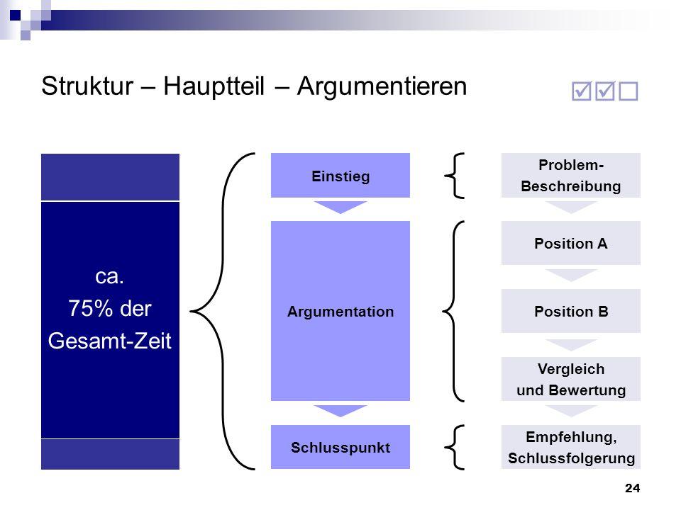 24 Struktur – Hauptteil – Argumentieren Argumentation Einstieg Schlusspunkt ca. 75% der Gesamt-Zeit Problem- Beschreibung Empfehlung, Schlussfolgerung